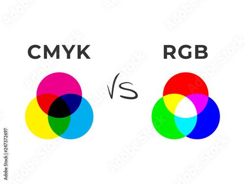 CMYK vs RGB color model concept illustration.
