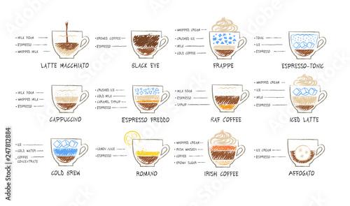 Billede på lærred Sketches illustration set of coffee recipes