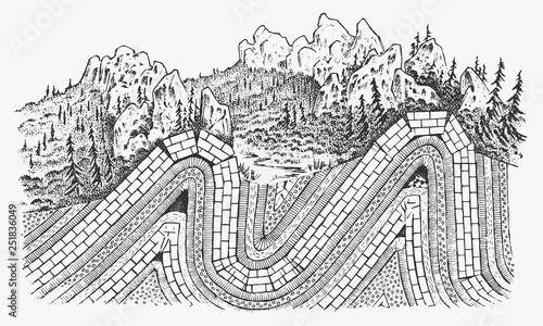 Canvastavla Layers of tectonic plates concept