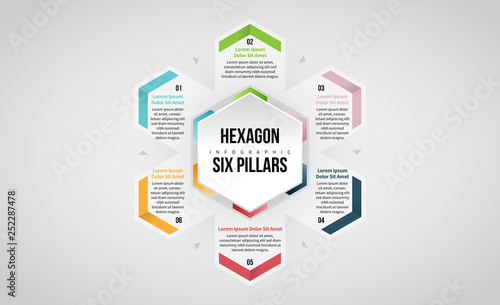 Fotografie, Obraz Hexagon Six Pillars Infographic