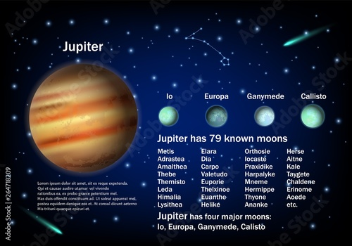 Obraz na plátně Jupiter and its moons, vector educational poster