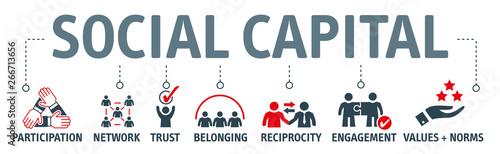 Fotografie, Obraz Banner social capital vector illustration with icons