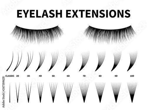 Slika na platnu Eyelash extensions