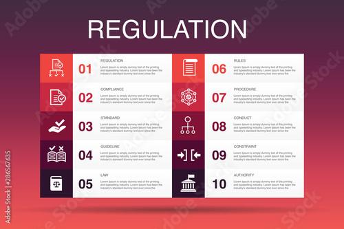 regulation Infographic 10 option template Fototapeta