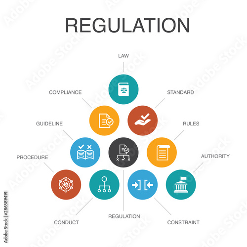 Obraz na płótnie regulation Infographic 10 steps concept