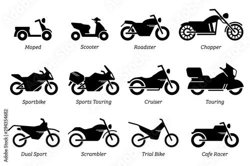 Lista różnych typów motocykli, motocykli i zestawów ikon motocykli. Widok z boku wszelkiego rodzaju motocykli z motoroweru, skutera, roadstera, sportu, krążownika, turystyki, scramblera, motocykla próbnego i helikoptera.