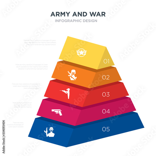 Fototapeta army and war concept 3d pyramid chart infographics design included guerrilla, gu