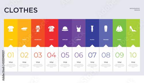 Tableau sur Toile 10 clothes concept set included heels, parka, trouser, pijama, corset, bowler, j