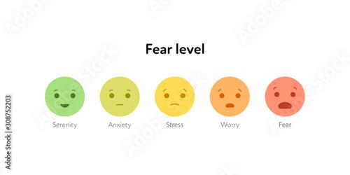 Basic emotion concept Fotobehang