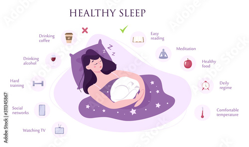 Foto Rules of good healthy sleep at the night. List of advice