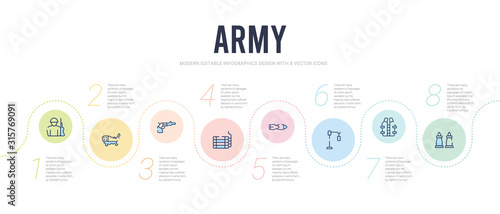 Canvas Print army concept infographic design template