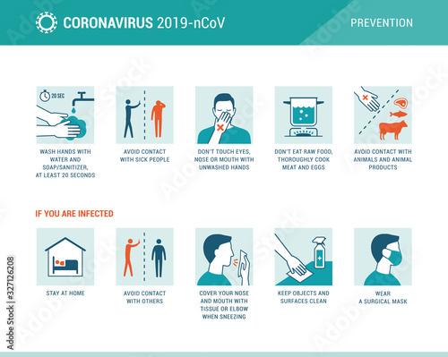Fotografia Coronavirus 2019-nCoV disease prevention infographic