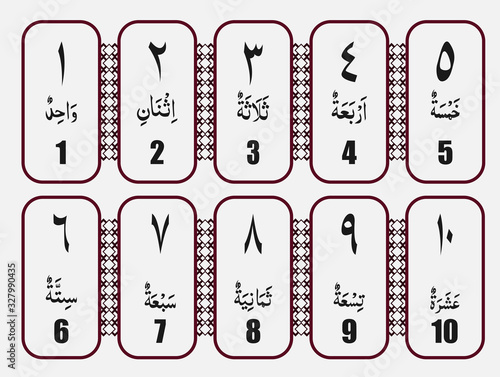 Photographie Set of arabic numbers , vector
