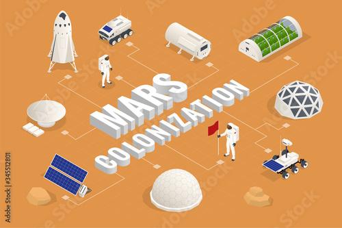 Photo Isometric Mars Colonization, Biological terraforming, Paraterraforming, Adapting humans on Mars