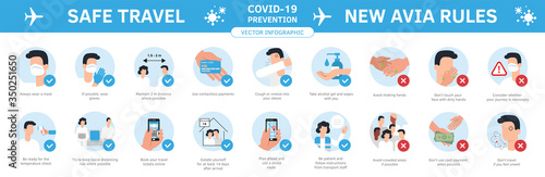 Travel guidance infographic flat style vector Fotobehang