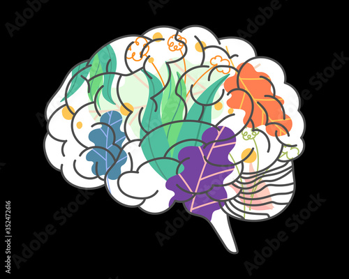 Carta da parati Drawing various brain theory of Multiple Naturalist Intelligence