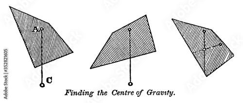 Tablou Canvas Center of Gravity, vintage illustration.