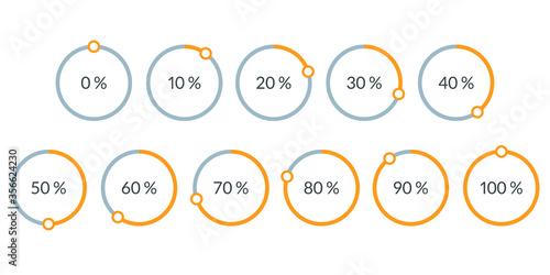 Stampa su Tela Percentage pie chart set