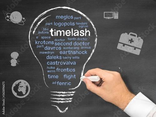 timelash Fotobehang