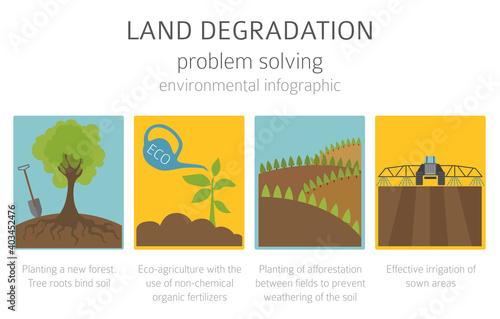 Tablou Canvas Global environmental problems