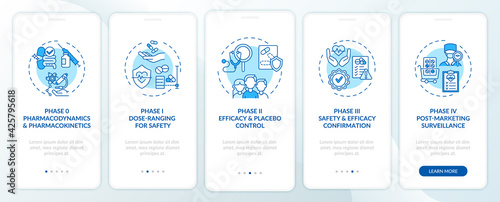 Fotografie, Obraz Clinical examination phases onboarding mobile app page screen with concepts
