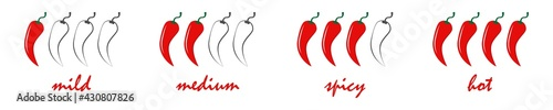 Fotografie, Obraz Spicy chili pepper level labels