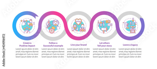 Obraz na płótnie Personal branding rules vector infographic template
