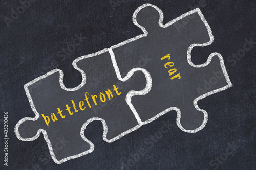 Fotografiet Chalk drawing of two puzzles with words battlefront and rear