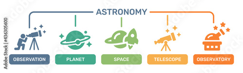 Leinwand Poster Outer Space, astronomy vector icon set isolated on white.