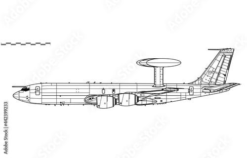Sentry AEW1 Fototapeta