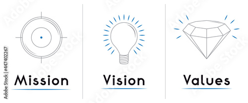 Canvas Print Mission, vision, values concept - three icons - vector illustration