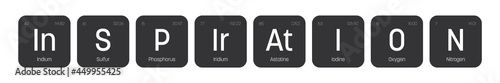 Inspiration label. Quote of chemical element signs. Funny vector inscription