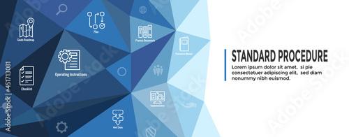 Fotografie, Tablou Standard Procedures for Operating a Business - Manual, Steps, and Implementation