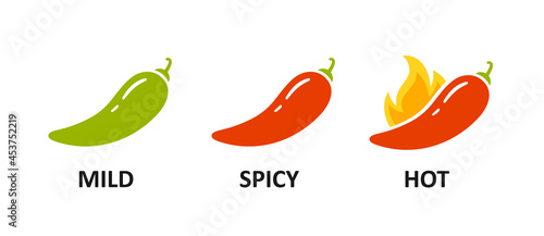 Foto Spice level marks - mild, spicy and hot