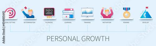 Obraz na płótnie Personal growth banner with icons