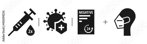 Foto Corona 3G Regel – Piktogramme – geimpft, genesen, getestet