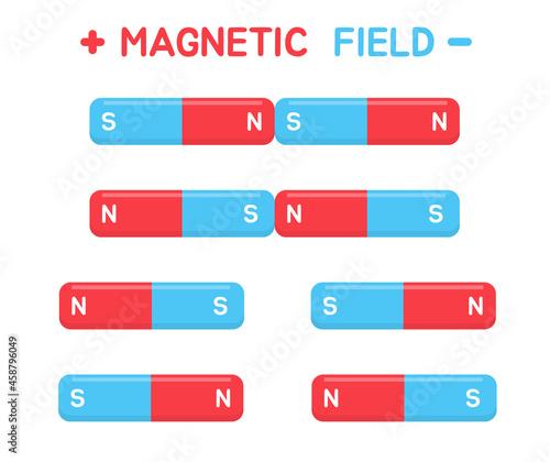 Obraz na plátne Magnetic Field Vector