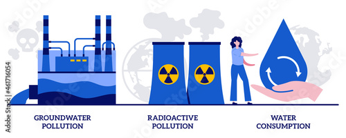 Photo Groundwater pollution, radioactive hazardous waste, water consumption concept with tiny people