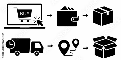 Fototapeta Click and collect order, vector icons set, online order, delivery truck, deliver